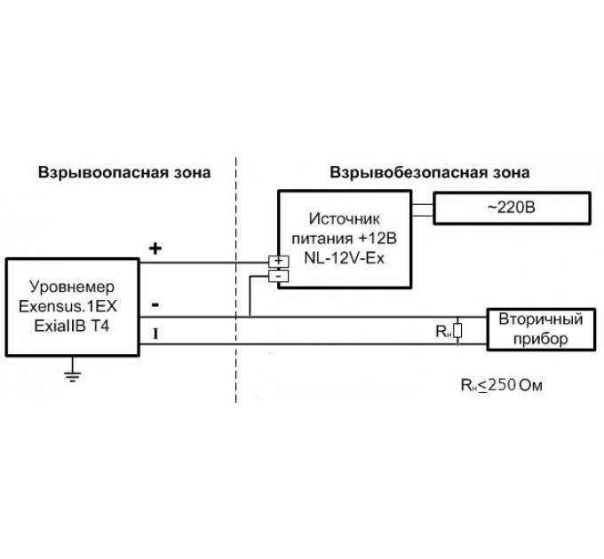 Ультразвуковой уровнемер Exensus.1Ex-5 КСИ