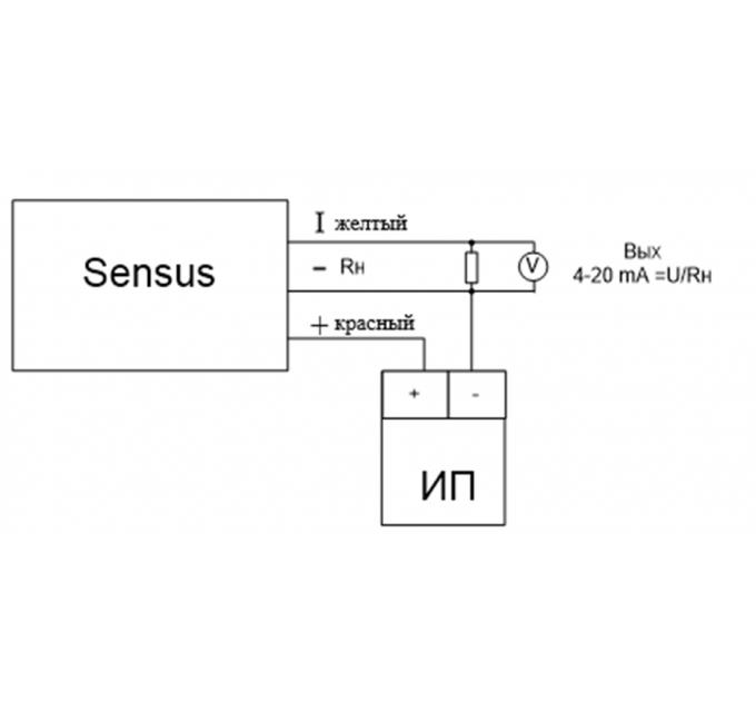 Водонепроницаемый ультразвуковой уровнемер Exensus 5 IP67